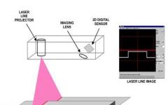 3D雷竞技raybet引导系统